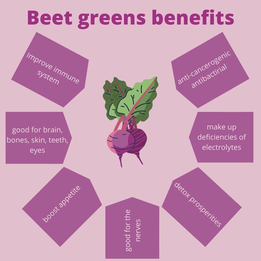 Beet leaves benefits