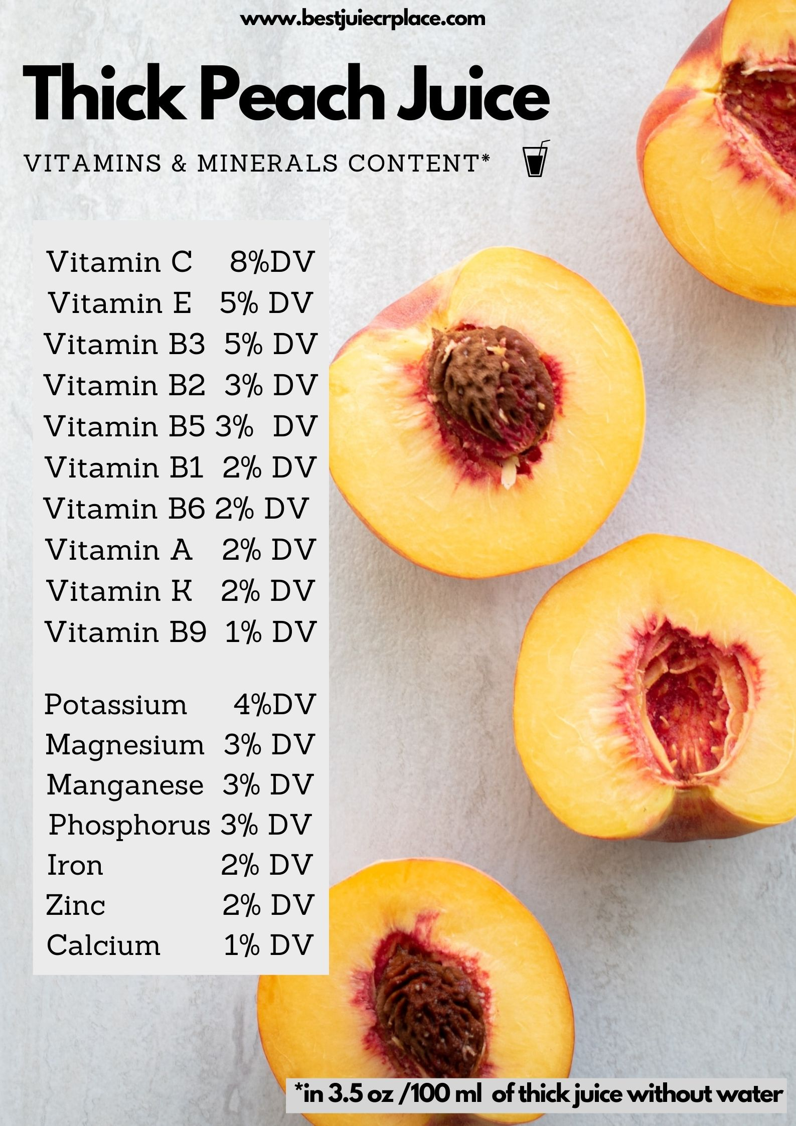 Vitamins And Minerals In Peach Juice
